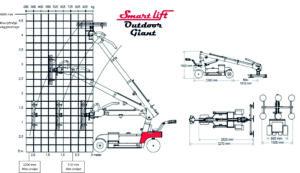 smartlift 780